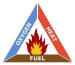 fire-triangle1